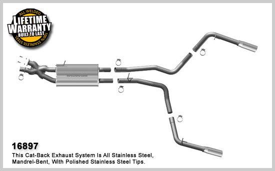 Magnaflow 16897land Roverrange Rover Sport Performance Exhaust System: Range Rover Sport Performance Exhaust At Woreks.co